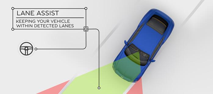 Bentley Bentayga SUV | Bentley Motors